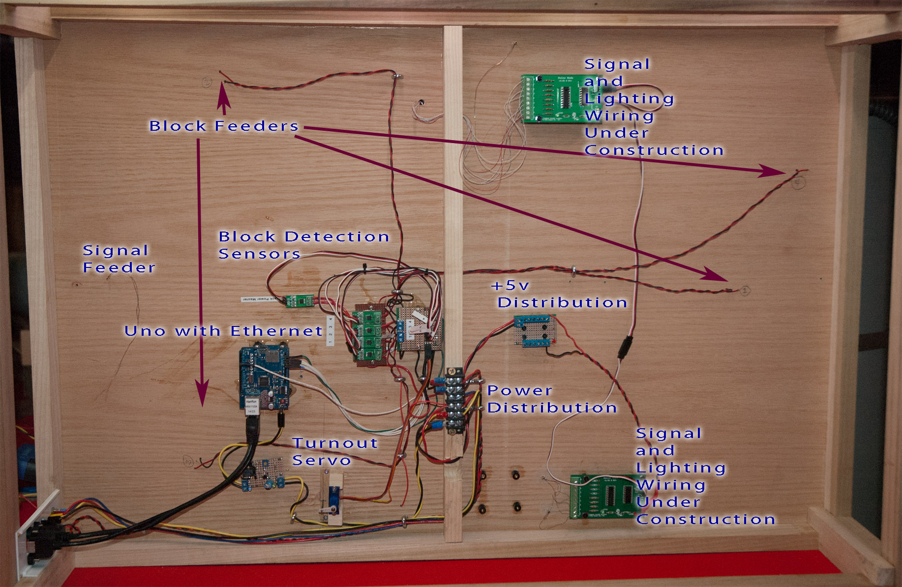 Wiring Module 1 Of Lnc The N Scaler 2 Phase Test Loop Block Sensors Were Added In 3 Signals And